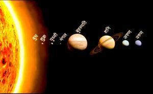 Solar System In Hindi [सौर मंडल]