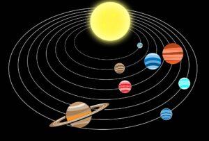 सौर मंडल
